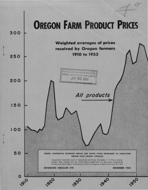 Title from PDF cover (viewed on November 1, 2017)., This archived document is maintained by the State Library of Oregon as part of the Oregon Documents Depository Program. It is for informational purposes and may not be suitable for legal purposes., Mode of access: Internet from the Oregon Government Publications Collection., Text in English.