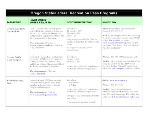 This archived document is maintained by the Oregon State Library as part of the Oregon Documents Depository Program.  It is for informational purposes and may not be suitable for legal purposes., Title from PDF caption (viewed on July 6, 2009), Mode of access: Internet from the Oregon Government Publications Collection.