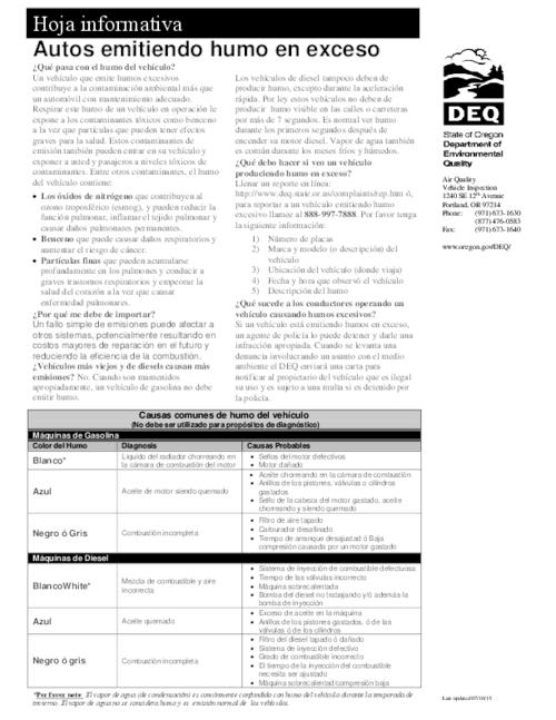 This archived document is maintained by the Oregon State Library as part of the Oregon Documents Depository Program.  It is for informational purposes and may not be suitable for legal purposes., Title from PDF caption (viewed on March 18, 2016)., Mode of access: Internet from the Oregon Government Publications Collection., Text in Spanish.