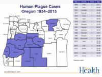 Human plague cases Oregon, Human plague cases in Oregon