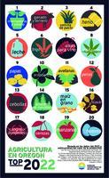 Los 20 principales productos agrícolas de Oregón, Veinte principales productos...