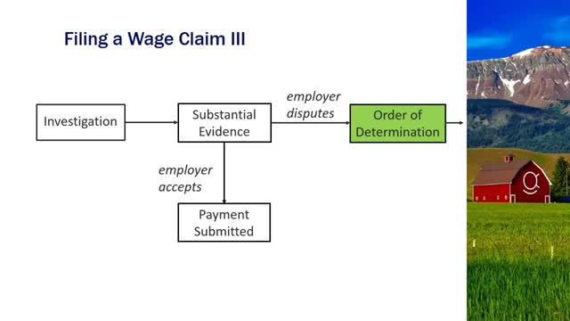 Filing a wage claim with BOLI, Filing a wage claim with Bureau of Labor and...