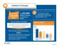 Asthma in Oregon